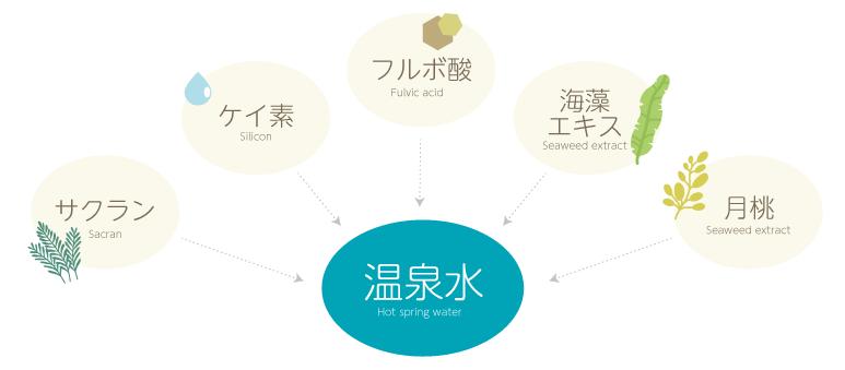 top__onsensui_image.png